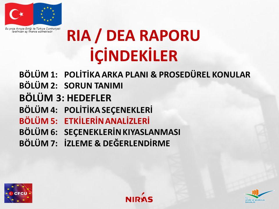 ÇOK YILLI TOPLAM MALİYET AKIŞI VE UYUM HEDEFİNİN ÖZETİ Bu proje Avrupa Birliği ile Türkiye Cumhuriyeti tarafından eş finanse edilmektedir.