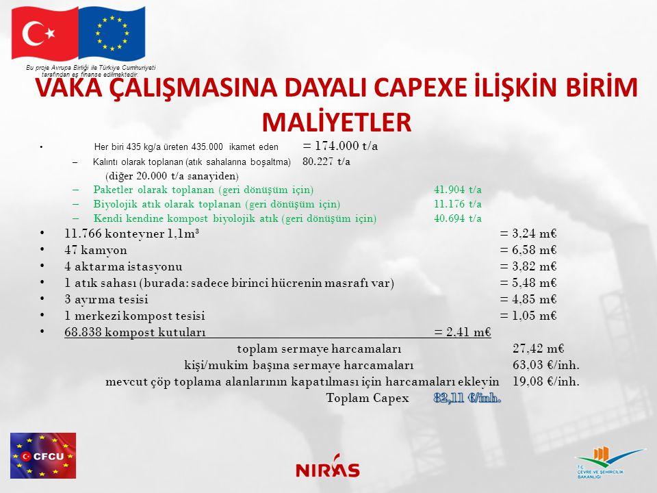 VAKA ÇALIŞMASINA DAYALI CAPEXE İLİŞKİN BİRİM MALİYETLER Bu proje Avrupa Birliği ile Türkiye Cumhuriyeti tarafından eş finanse edilmektedir.