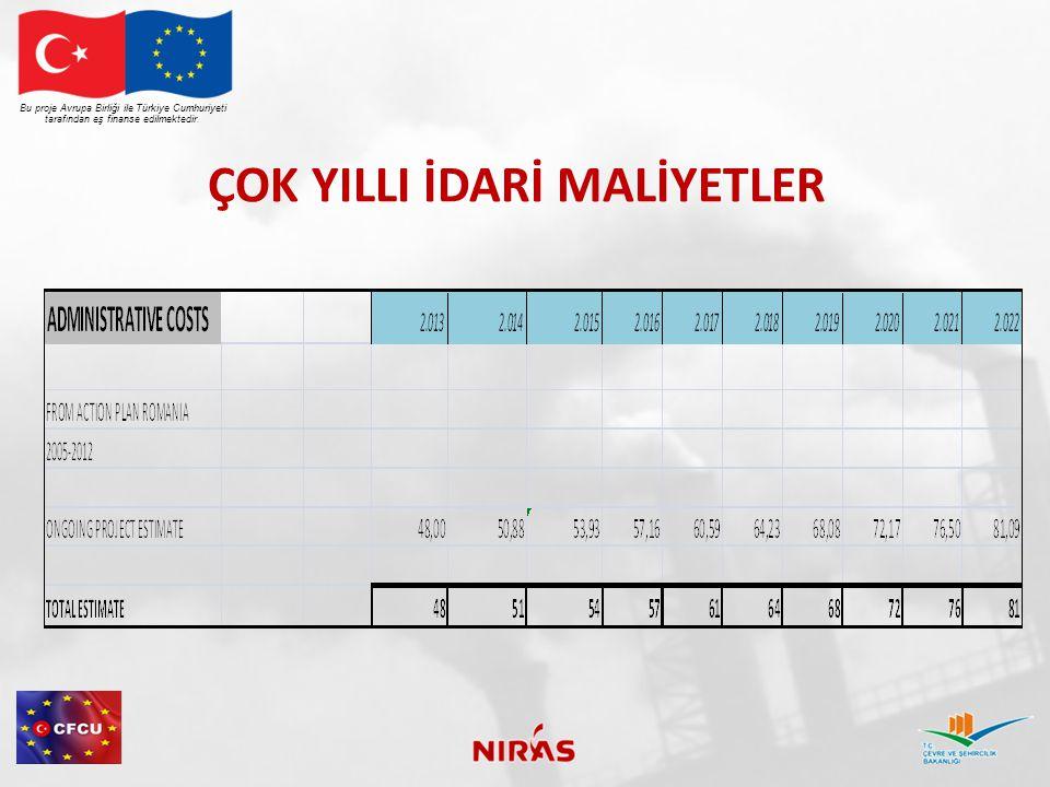 ÇOK YILLI İDARİ MALİYETLER Bu proje Avrupa Birliği ile Türkiye Cumhuriyeti tarafından eş finanse edilmektedir.