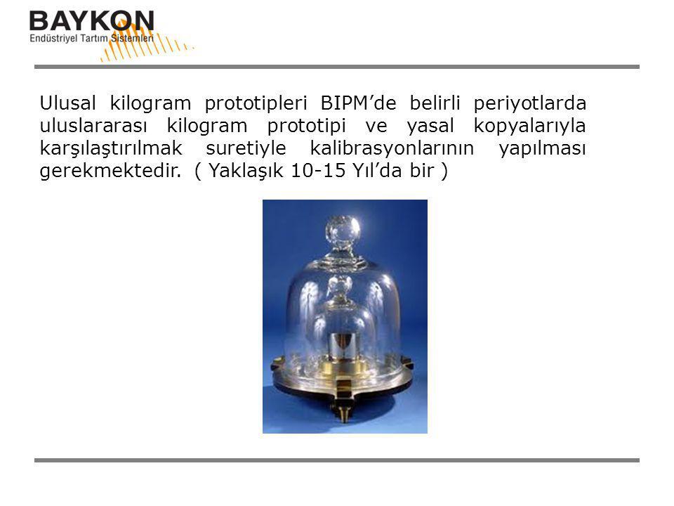 Ulusal kilogram prototipleri BIPM'de belirli periyotlarda uluslararası kilogram prototipi ve yasal kopyalarıyla karşılaştırılmak suretiyle kalibrasyon
