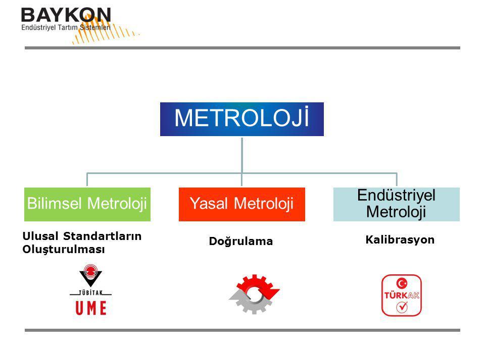 METROLOJİ Bilimsel MetrolojiYasal Metroloji Endüstriyel Metroloji Doğrulama Kalibrasyon Ulusal Standartların Oluşturulması
