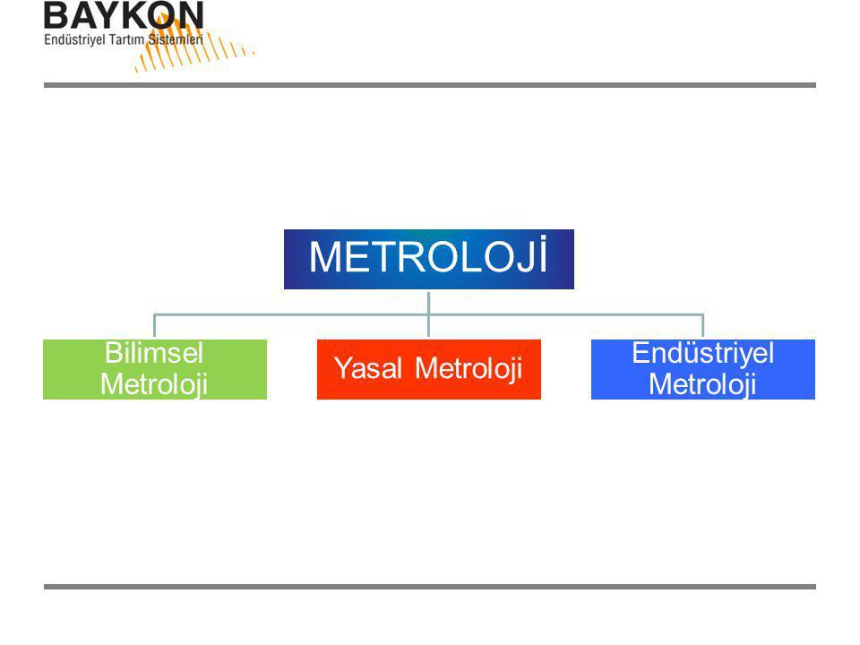 METROLOJİ Bilimsel MetrolojiYasal Metroloji Endüstriyel Metroloji