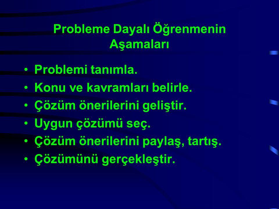 Probleme Dayalı Öğrenmenin Aşamaları Problemi tanımla. Konu ve kavramları belirle. Çözüm önerilerini geliştir. Uygun çözümü seç. Çözüm önerilerini pay