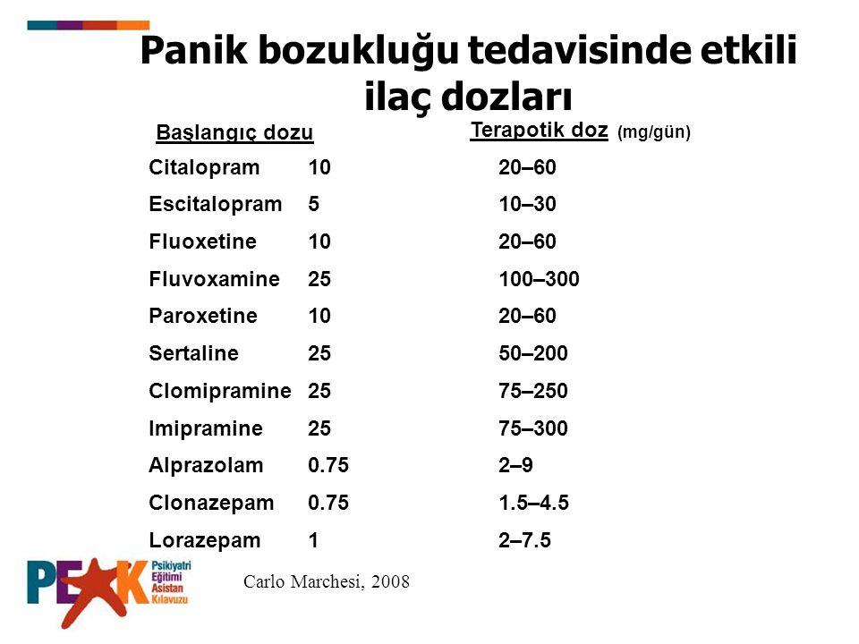 Panik bozukluğu tedavisinde etkili ilaç dozları Terapotik doz Citalopram10 20–60 Escitalopram5 10–30 Fluoxetine10 20–60 Fluvoxamine25 100–300 Paroxetine10 20–60 Sertaline25 50–200 Clomipramine25 75–250 Imipramine25 75–300 Alprazolam0.75 2–9 Clonazepam0.75 1.5–4.5 Lorazepam1 2–7.5 (mg/gün) Carlo Marchesi, 2008 Başlangıç dozu