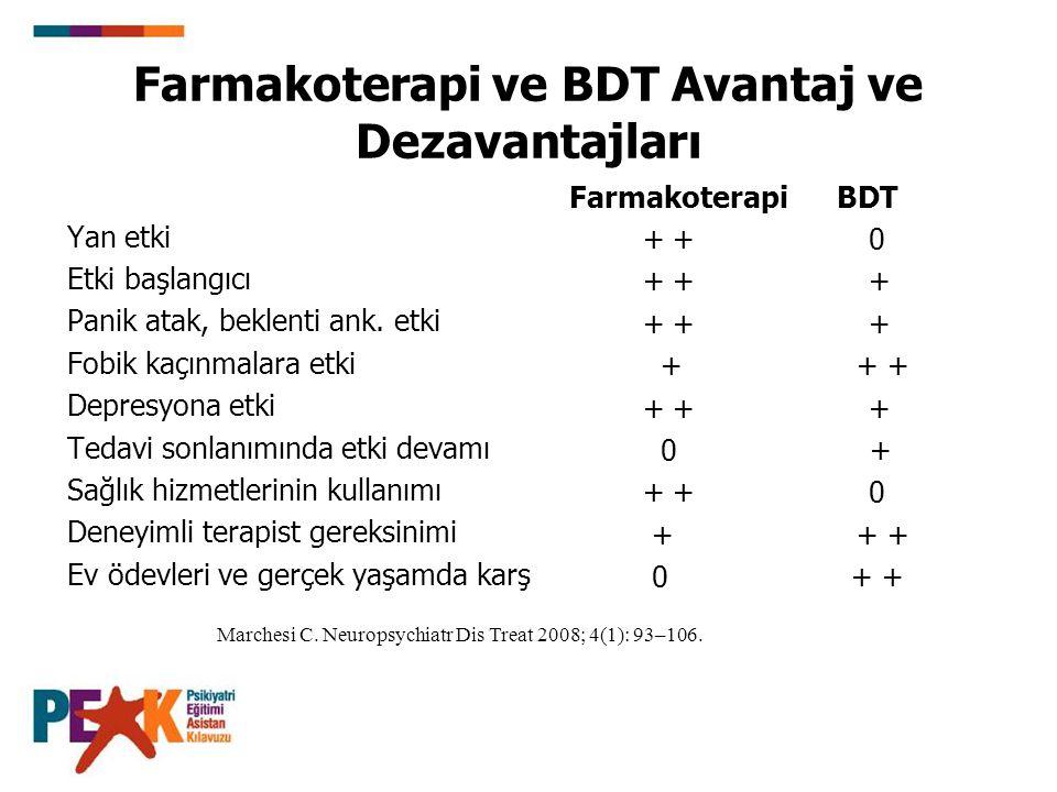 Farmakoterapi ve BDT Avantaj ve Dezavantajları Yan etki Etki başlangıcı Panik atak, beklenti ank.