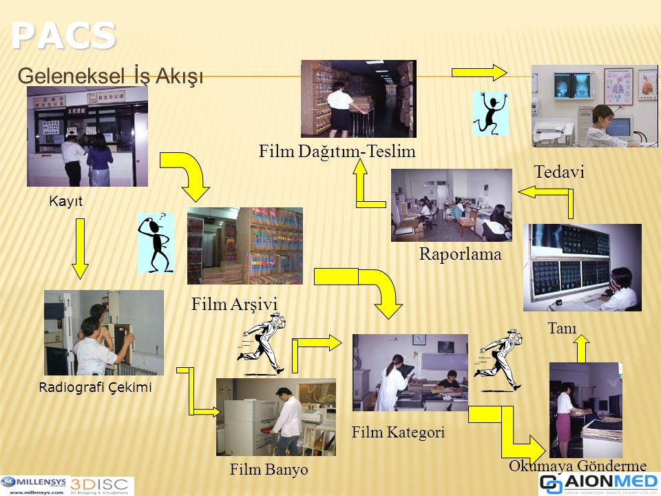 Geleneksel İş Akışı Film Arşivi Tanı Film Kategori Raporlama Film Dağıtım-Teslim Kayıt Film Banyo Radiografi Çekimi Tedavi Okumaya Gönderme PACS