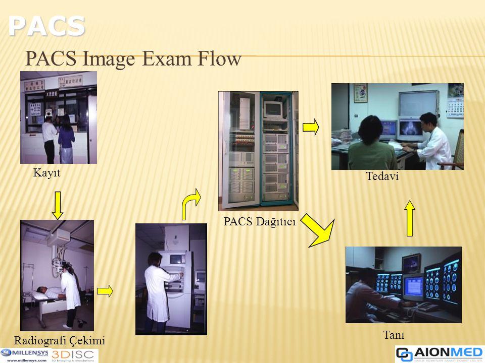 PACS Image Exam Flow Tedavi PACS Dağıtıcı Kayıt Radiografi Çekimi Tanı PACS