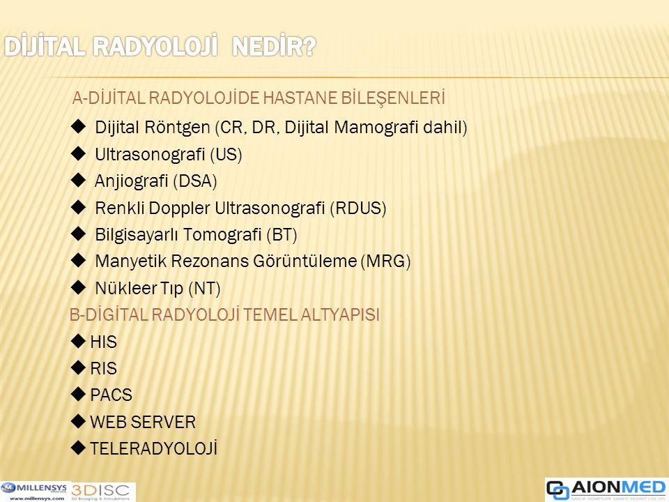 A-DİJİTAL RADYOLOJİDE HASTANE BİLEŞENLERİ u Dijital Röntgen (CR, DR, Dijital Mamografi dahil) u Ultrasonografi (US) u Anjiografi (DSA) u Renkli Doppler Ultrasonografi (RDUS) u Bilgisayarlı Tomografi (BT) u Manyetik Rezonans Görüntüleme (MRG) u Nükleer Tıp (NT) B-DİGİTAL RADYOLOJİ TEMEL ALTYAPISI uHIS uRIS uPACS uWEB SERVER uTELERADYOLOJİ