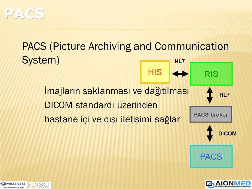 PACS (Picture Archiving and Communication System) İmajların saklanması ve dağıtılması DICOM standardı üzerinden hastane içi ve dışı iletişimi sağlar HIS RIS PACS HL7 DICOM PACS broker PACS