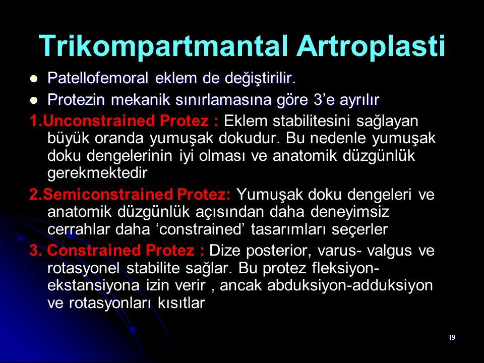 19 Trikompartmantal Artroplasti Patellofemoral eklem de değiştirilir. Patellofemoral eklem de değiştirilir. Protezin mekanik sınırlamasına göre 3'e ay