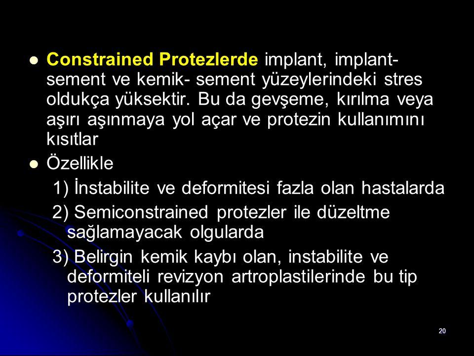 20 Constrained Protezlerde implant, implant- sement ve kemik- sement yüzeylerindeki stres oldukça yüksektir. Bu da gevşeme, kırılma veya aşırı aşınmay