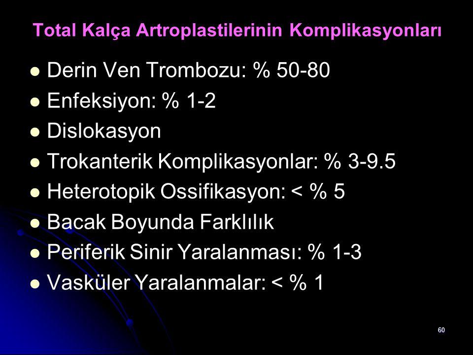 60 Total Kalça Artroplastilerinin Komplikasyonları Derin Ven Trombozu: % 50-80 Enfeksiyon: % 1-2 Dislokasyon Trokanterik Komplikasyonlar: % 3-9.5 Hete