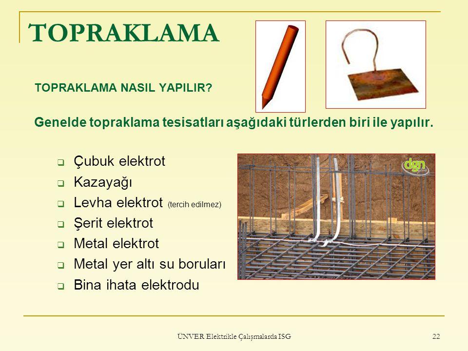 ÜNVER Elektrikle Çalışmalarda ISG 22 TOPRAKLAMA TOPRAKLAMA NASIL YAPILIR? Genelde topraklama tesisatları aşağıdaki türlerden biri ile yapılır.  Çubuk