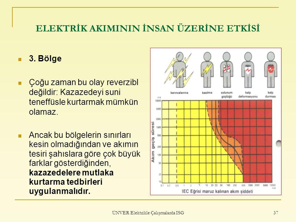 ÜNVER Elektrikle Çalışmalarda ISG 37 ELEKTRİK AKIMININ İNSAN ÜZERİNE ETKİSİ 3. Bölge Çoğu zaman bu olay reverzibl değildir: Kazazedeyi suni teneffüsle