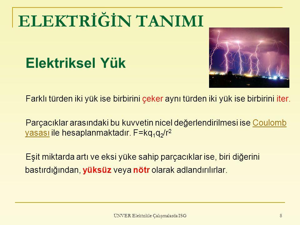 ÜNVER Elektrikle Çalışmalarda ISG 9 ELEKTRİĞİN TANIMI Elektriksel Gerilim (gerilim = potansiyel farkı = voltaj ) İki konum arasındaki elektriksel gerilim, artı yüklü bir noktasal yükü bu iki konum arasında ilerletmek için üretilen iş olarak tanımlanır.noktasal yüküiş (1 volt = 1 joule/coulomb).