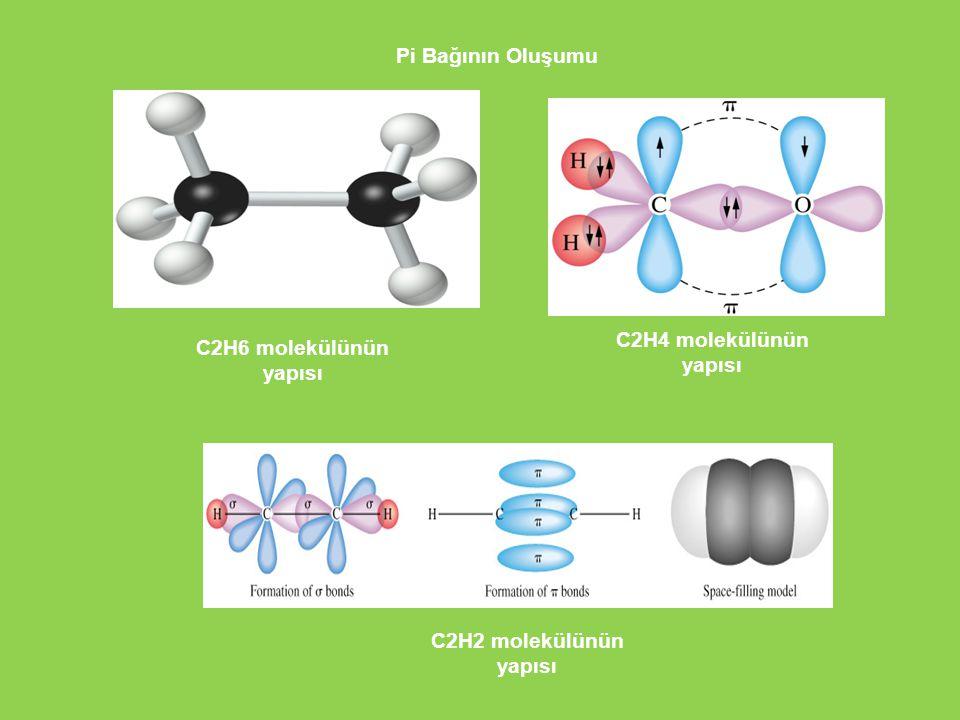 C2H6 molekülünün yapısı C2H4 molekülünün yapısı C2H2 molekülünün yapısı Pi Bağının Oluşumu
