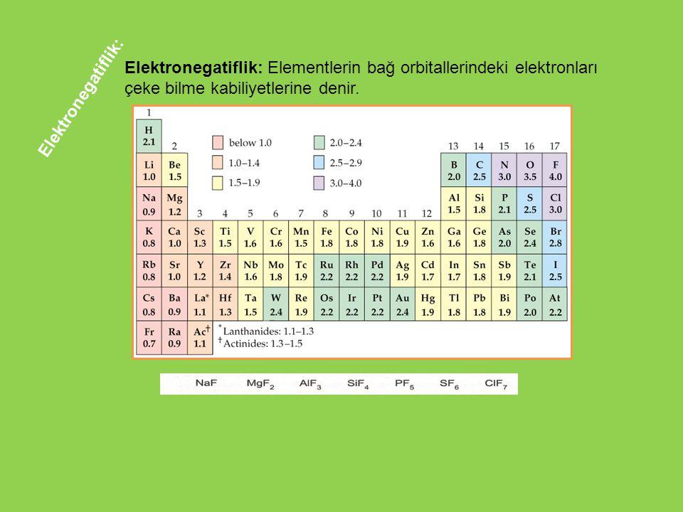 Elektronegatiflik: Elementlerin bağ orbitallerindeki elektronları çeke bilme kabiliyetlerine denir. Elektronegatiflik:
