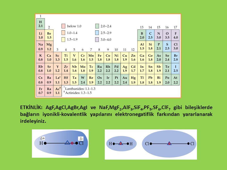 ETKİNLİK: AgF,AgCl,AgBr,AgI ve NaF,MgF 2,AlF 3,SiF 4,PF 5,SF 6,ClF 7 gibi bileşiklerde bağların iyonikli-kovalentlik yapılarını elektronegatiflik fark