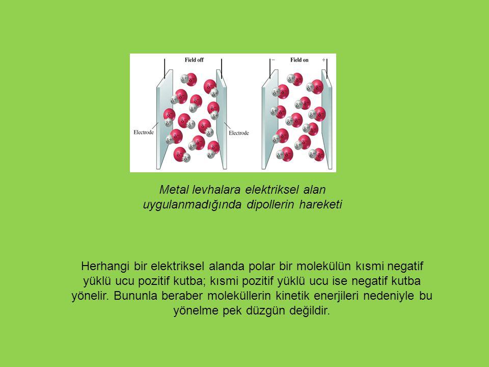 Metal levhalara elektriksel alan uygulanmadığında dipollerin hareketi Herhangi bir elektriksel alanda polar bir molekülün kısmi negatif yüklü ucu pozi