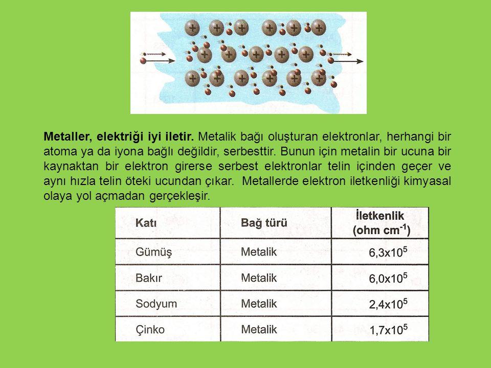 Metaller, elektriği iyi iletir. Metalik bağı oluşturan elektronlar, herhangi bir atoma ya da iyona bağlı değildir, serbesttir. Bunun için metalin bir