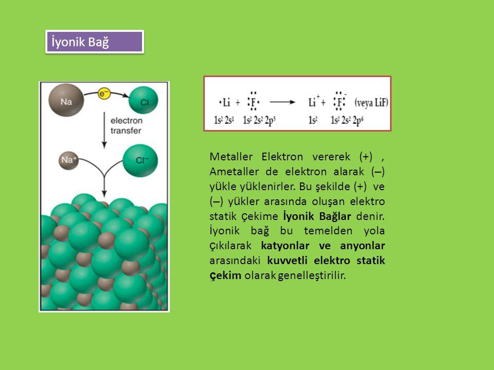 İyonik Bağ Metaller Elektron vererek (+), Ametaller de elektron alarak ( – ) y ü kle y ü klenirler. Bu şekilde (+) ve ( – ) y ü kler arasında oluşan e