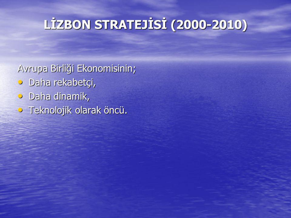 LİZBON STRATEJİSİ (2000-2010) Avrupa Birliği Ekonomisinin; Daha rekabetçi, Daha rekabetçi, Daha dinamik, Daha dinamik, Teknolojik olarak öncü.