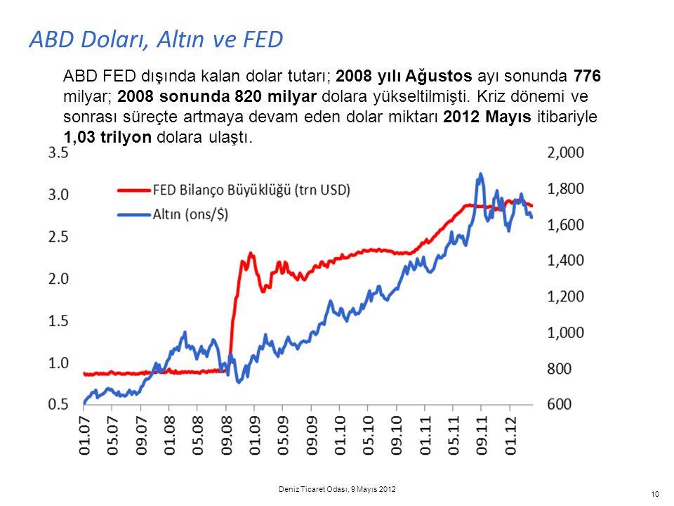 10 ABD Doları, Altın ve FED ABD FED dışında kalan dolar tutarı; 2008 yılı Ağustos ayı sonunda 776 milyar; 2008 sonunda 820 milyar dolara yükseltilmişt