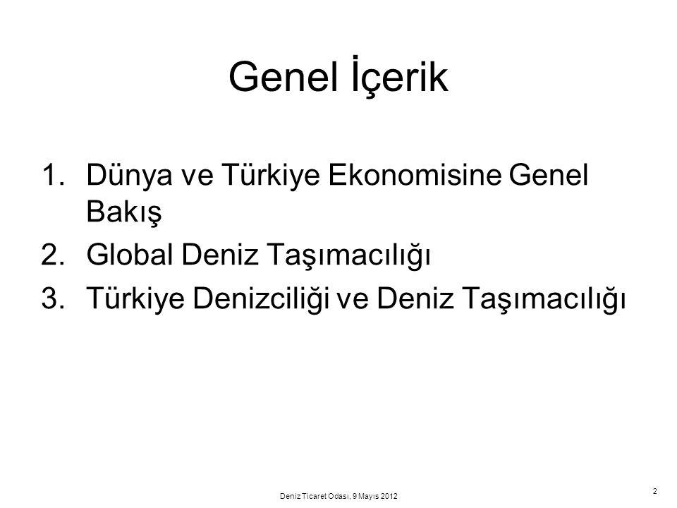 2 Genel İçerik 1.Dünya ve Türkiye Ekonomisine Genel Bakış 2.Global Deniz Taşımacılığı 3.Türkiye Denizciliği ve Deniz Taşımacılığı Deniz Ticaret Odası,
