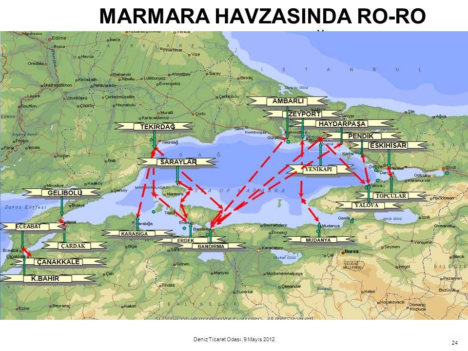 24 MARMARA HAVZASINDA RO-RO TAŞIMACILIĞI Deniz Ticaret Odası, 9 Mayıs 2012