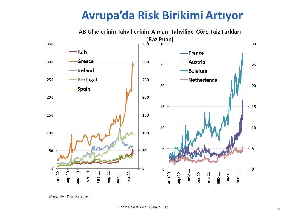 5 Avrupa'da Risk Birikimi Artıyor Kaynak: Datastream. AB Ülkelerinin Tahvillerinin Alman Tahviline Göre Faiz Farkları (Baz Puan) Deniz Ticaret Odası,