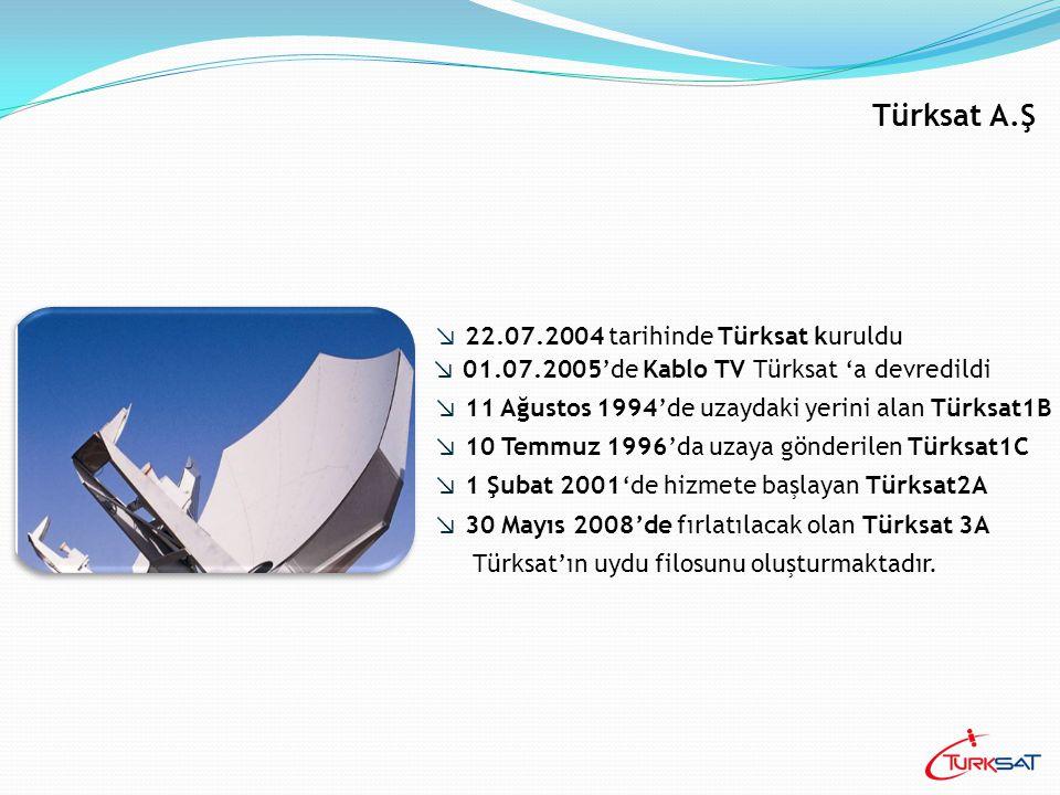 ↘ 22.07.2004 tarihinde Türksat kuruldu ↘ 01.07.2005'de Kablo TV Türksat 'a devredildi ↘ 11 Ağustos 1994'de uzaydaki yerini alan Türksat1B ↘ 10 Temmuz