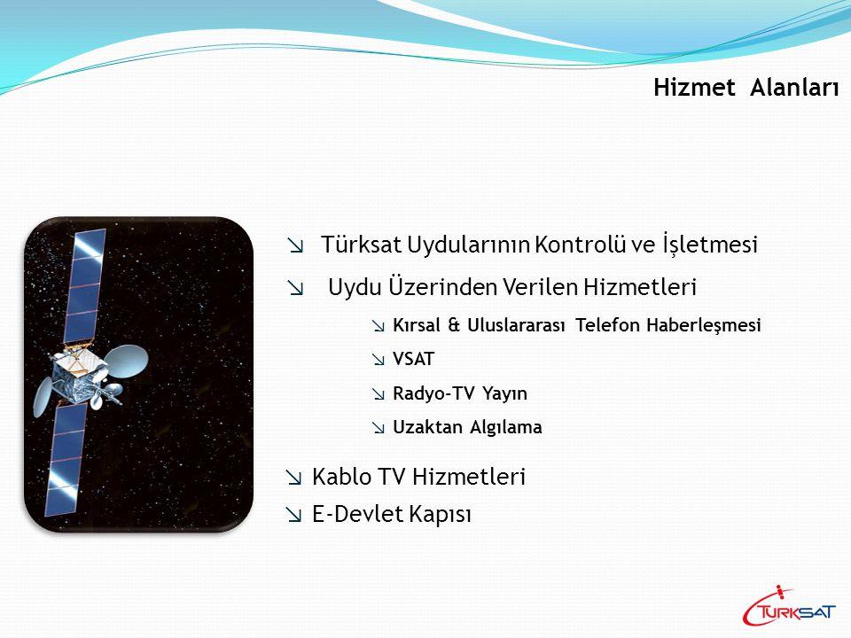 Hizmet Alanları ↘ Türksat Uydularının Kontrolü ve İşletmesi ↘ Uydu Üzerinden Verilen Hizmetleri ↘ Kırsal & Uluslararası Telefon Haberleşmesi ↘ VSAT ↘