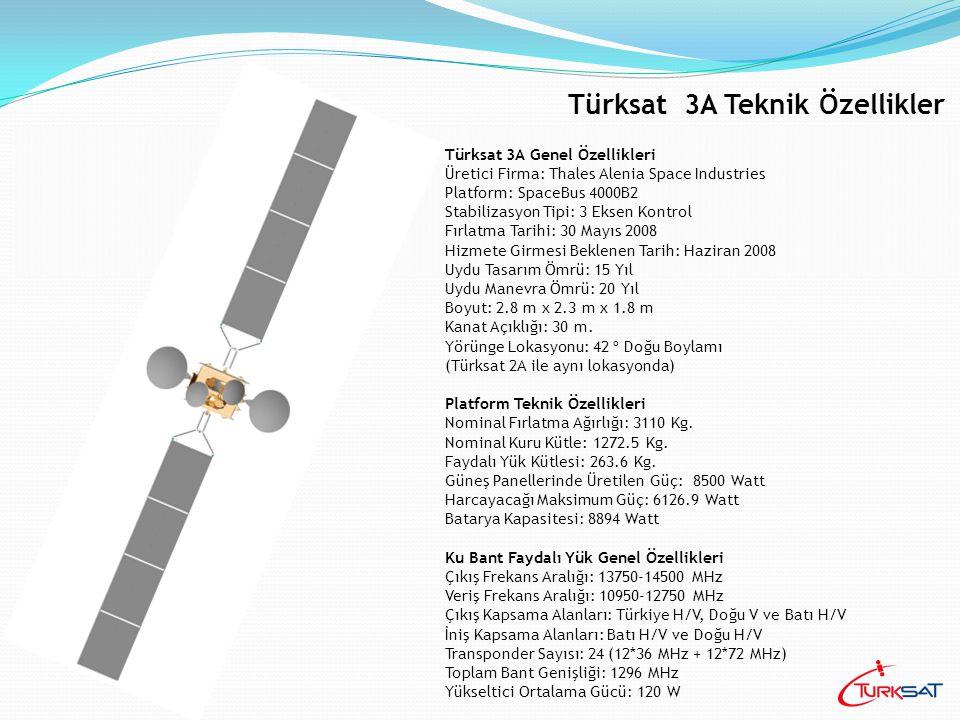 Türksat 3A Teknik Özellikler Türksat 3A Genel Özellikleri Üretici Firma: Thales Alenia Space Industries Platform: SpaceBus 4000B2 Stabilizasyon Tipi: