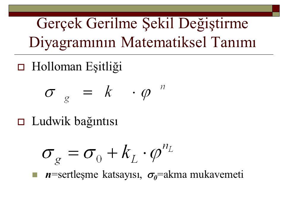 Gerçek Gerilme Şekil Değiştirme Diyagramının Matematiksel Tanımı  Holloman Eşitliği  Ludwik bağıntısı n=sertleşme katsayısı,  0 =akma mukavemeti