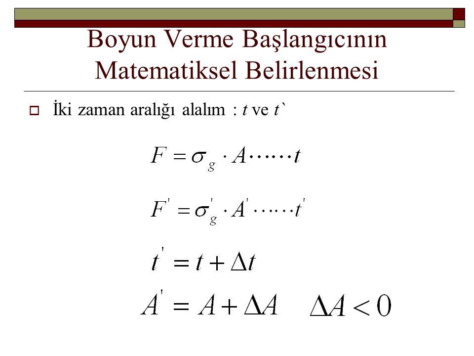 Boyun Verme Başlangıcının Matematiksel Belirlenmesi  İki zaman aralığı alalım : t ve t`