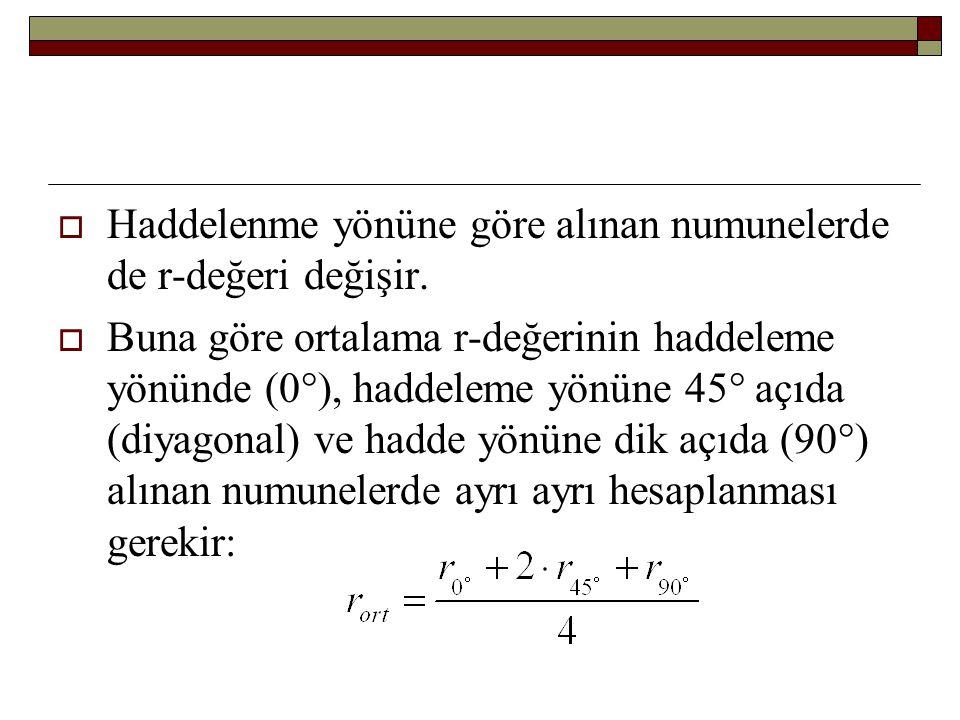  Haddelenme yönüne göre alınan numunelerde de r-değeri değişir.  Buna göre ortalama r-değerinin haddeleme yönünde (0°), haddeleme yönüne 45° açıda (