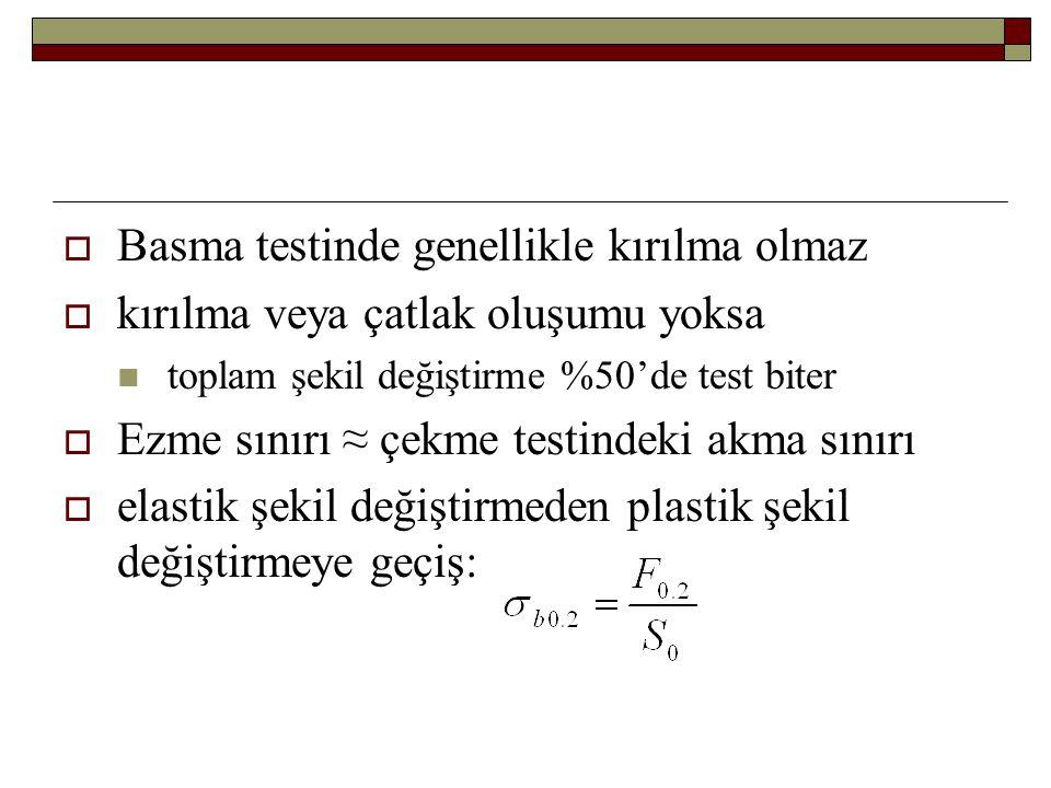  Basma testinde genellikle kırılma olmaz  kırılma veya çatlak oluşumu yoksa toplam şekil değiştirme %50'de test biter  Ezme sınırı ≈ çekme testinde