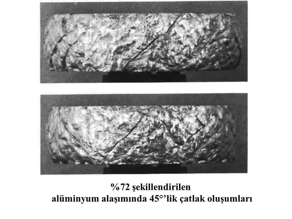 %72 şekillendirilen alüminyum alaşımında 45°'lik çatlak oluşumları