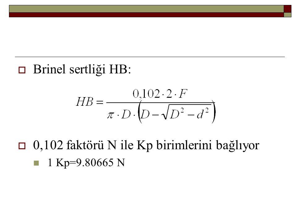  Brinel sertliği HB:  0,102 faktörü N ile Kp birimlerini bağlıyor 1 Kp=9.80665 N