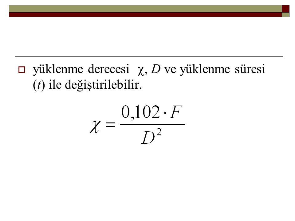  yüklenme derecesi , D ve yüklenme süresi (t) ile değiştirilebilir.