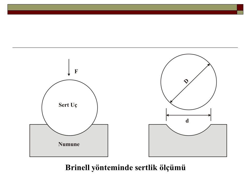 Brinell yönteminde sertlik ölçümü