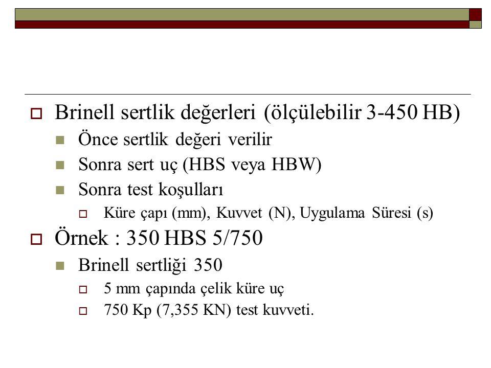  Brinell sertlik değerleri (ölçülebilir 3-450 HB) Önce sertlik değeri verilir Sonra sert uç (HBS veya HBW) Sonra test koşulları  Küre çapı (mm), Kuv