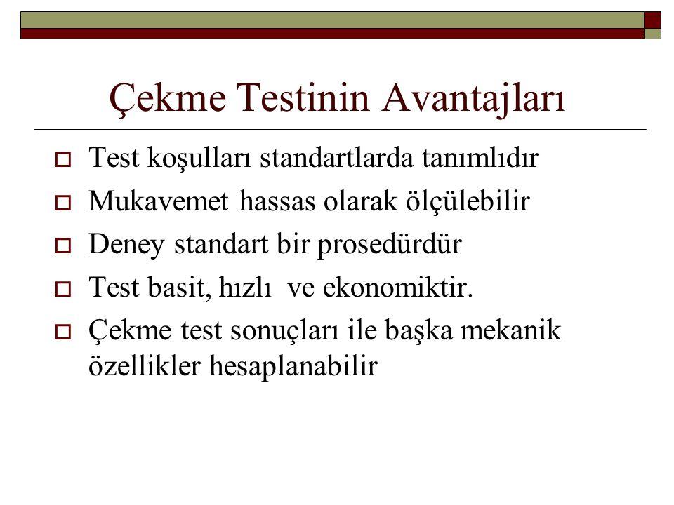 Çekme Testinin Avantajları  Test koşulları standartlarda tanımlıdır  Mukavemet hassas olarak ölçülebilir  Deney standart bir prosedürdür  Test bas