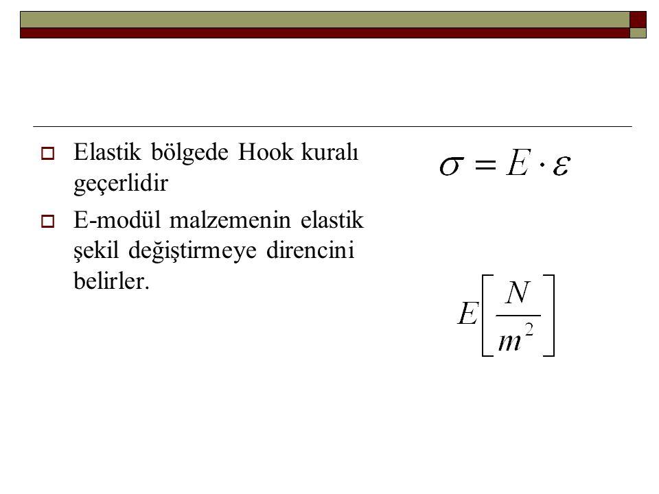  Elastik bölgede Hook kuralı geçerlidir  E-modül malzemenin elastik şekil değiştirmeye direncini belirler.