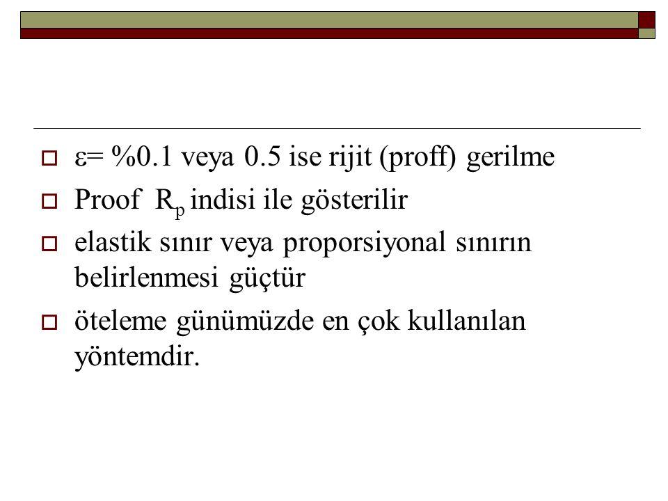   = %0.1 veya 0.5 ise rijit (proff) gerilme  Proof R p indisi ile gösterilir  elastik sınır veya proporsiyonal sınırın belirlenmesi güçtür  ötele