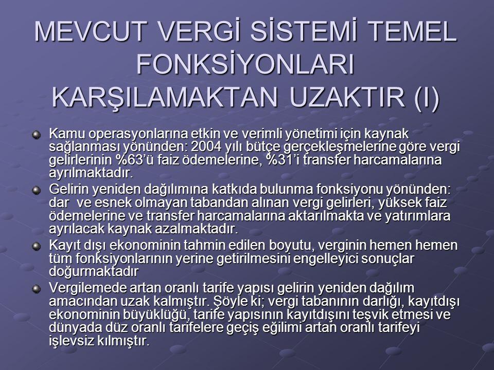 VERİLERİN DEĞERLENDİRİLMESİ Türkiye'de vergi yükü OECD ortalamasını yakalamıştır.
