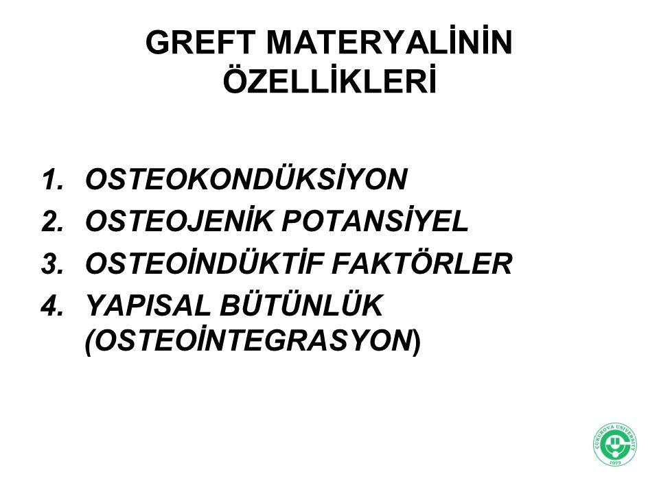 GREFT MATERYALİNİN ÖZELLİKLERİ 1.OSTEOKONDÜKSİYON 2.OSTEOJENİK POTANSİYEL 3.OSTEOİNDÜKTİF FAKTÖRLER 4.YAPISAL BÜTÜNLÜK (OSTEOİNTEGRASYON)
