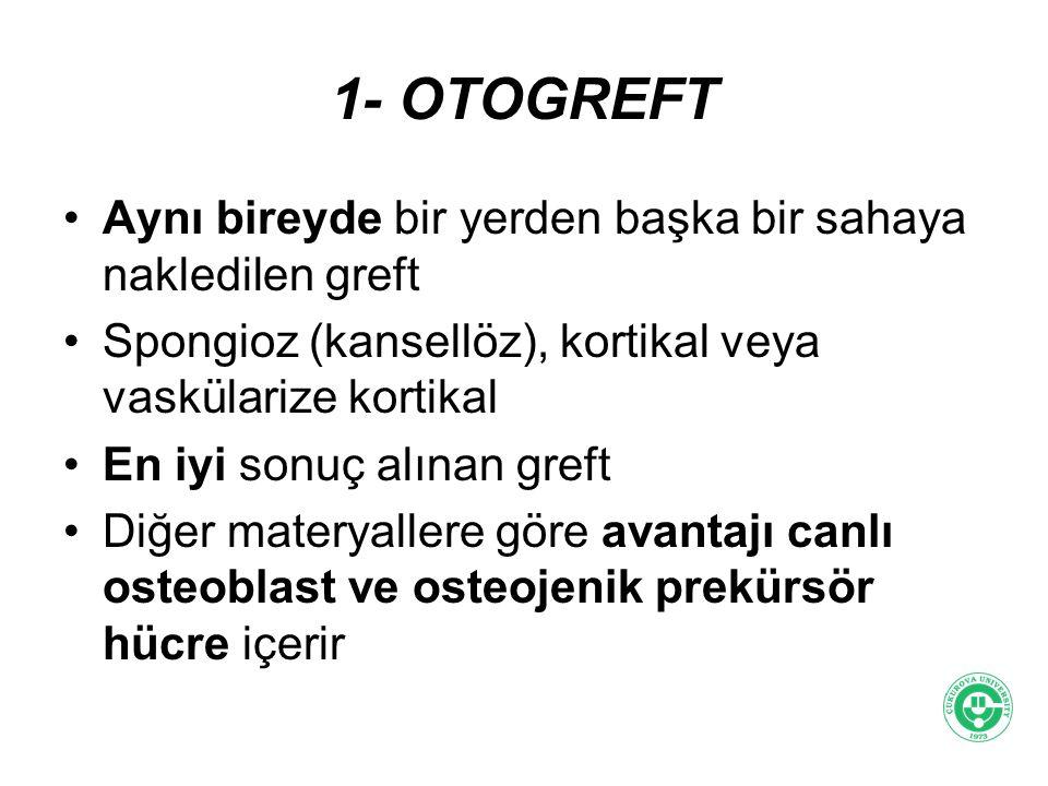 1- OTOGREFT Aynı bireyde bir yerden başka bir sahaya nakledilen greft Spongioz (kansellöz), kortikal veya vaskülarize kortikal En iyi sonuç alınan gre