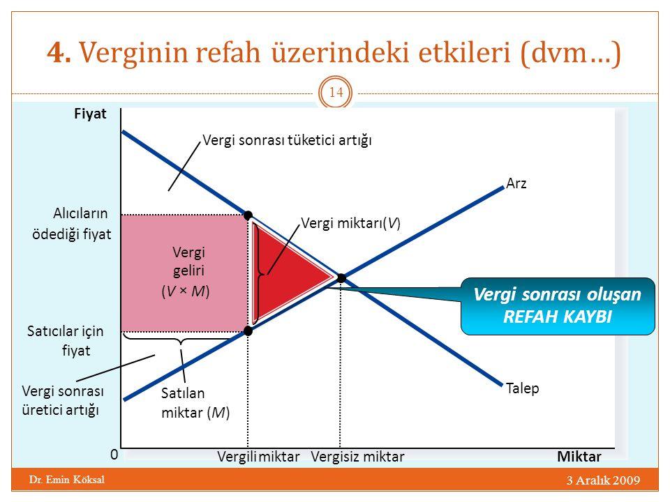 4.Verginin refah üzerindeki etkileri (dvm…) 3 Aralık 2009 Dr.