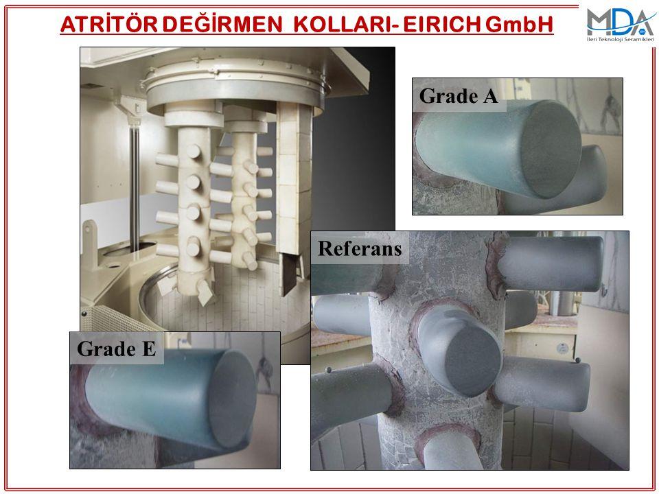 ATR İ TÖR DE Ğİ RMEN KOLLARI- EIRICH GmbH Grade A Grade E Referans